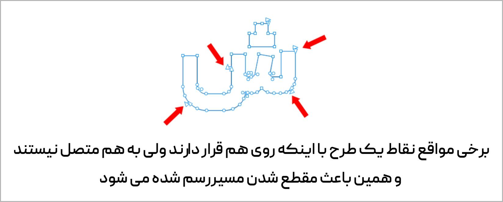 یکپارچه کردن خطوط ایران لیزرکات